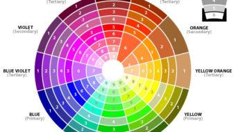 Màu sơn nước đẹp – Tất tần tật về bí quyết để có màu sơn đẹp