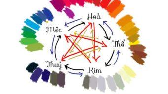 Màu sơn ngoại thất cho người mệnh hỏa – Phúc lộc đầy nhà